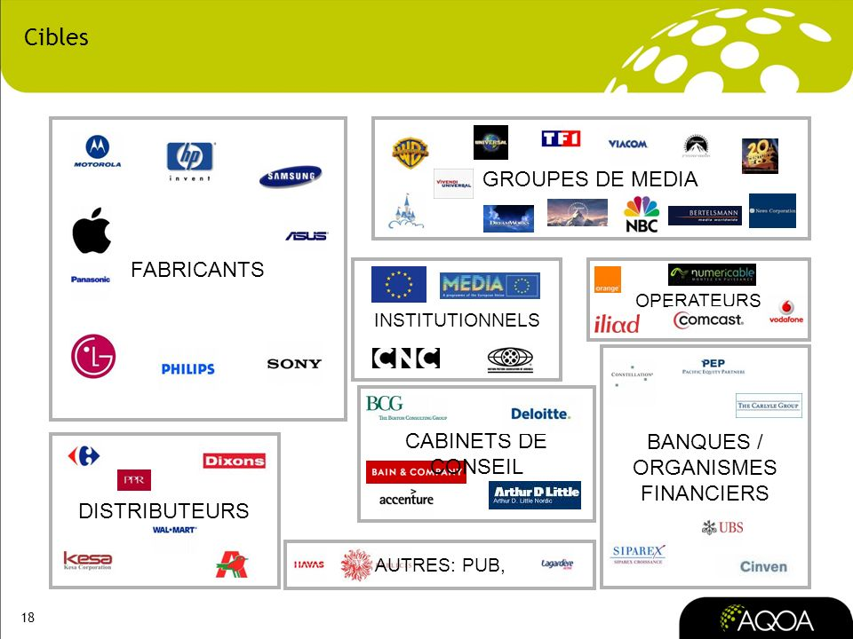 BANQUES / ORGANISMES FINANCIERS