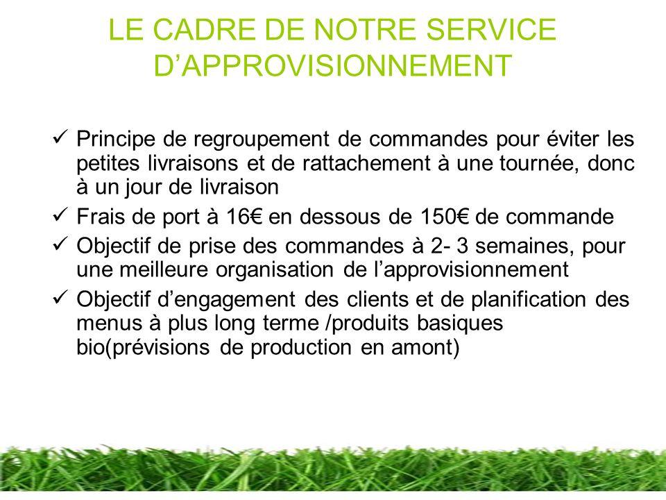 LE CADRE DE NOTRE SERVICE D'APPROVISIONNEMENT