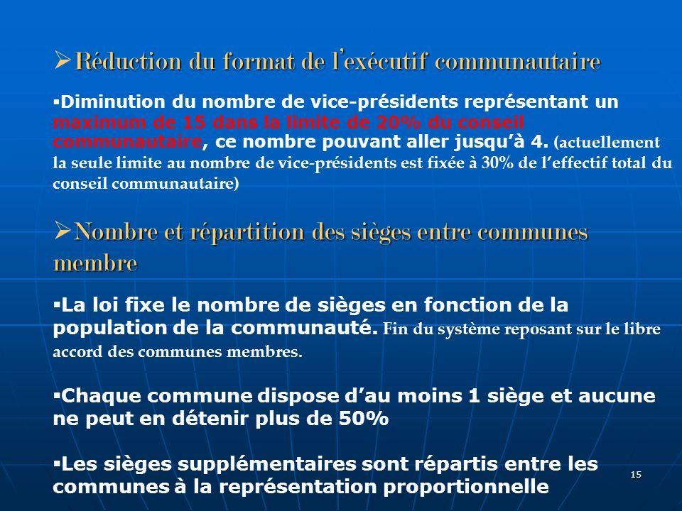 Réduction du format de l'exécutif communautaire
