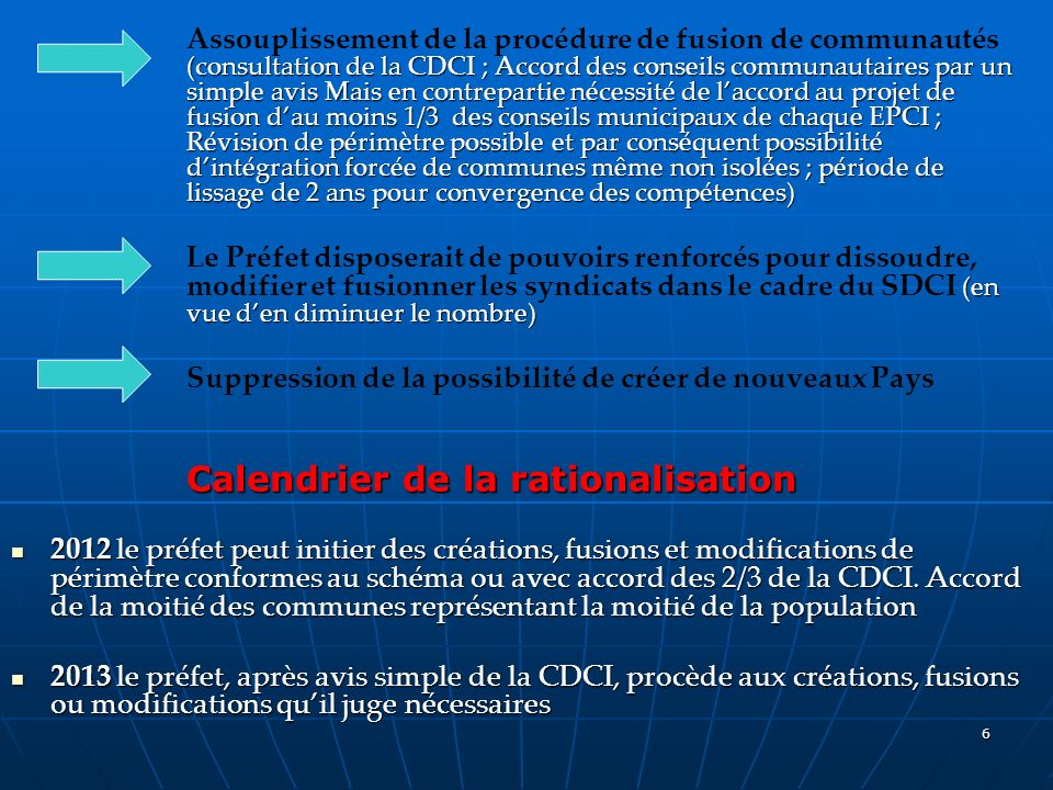 Calendrier de la rationalisation