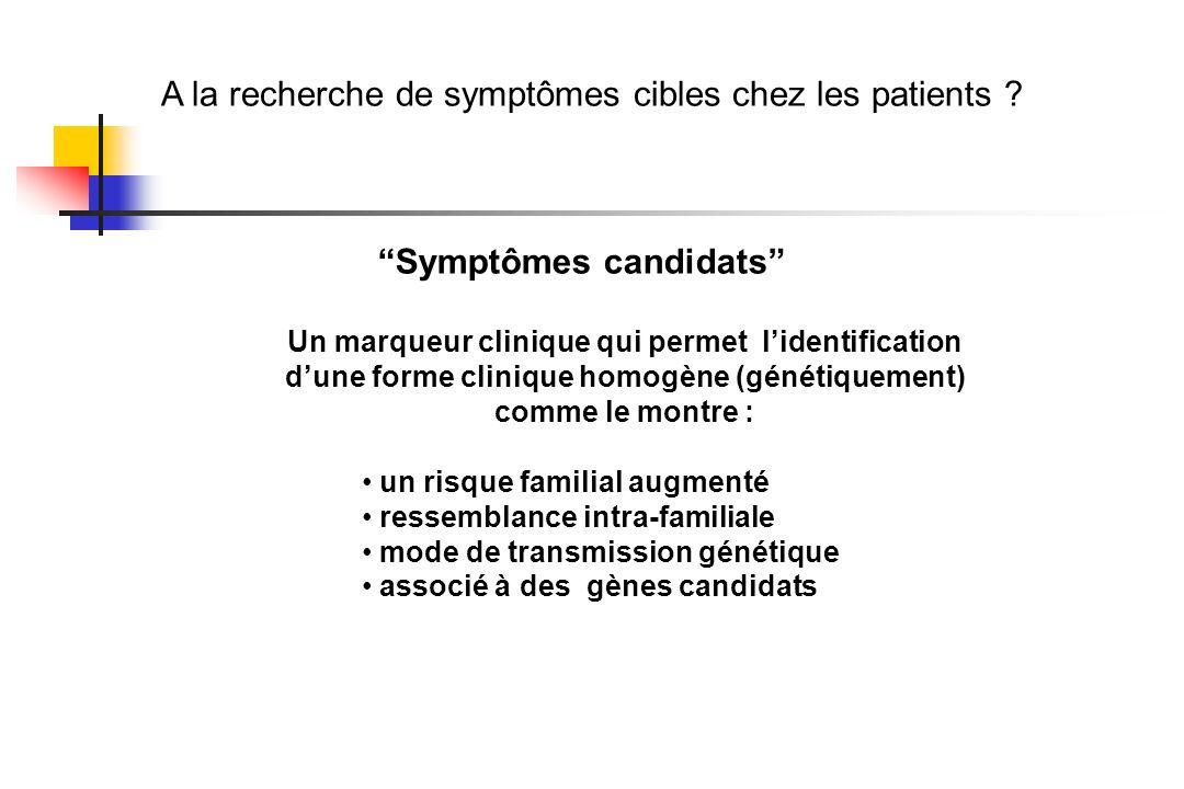 Symptômes candidats