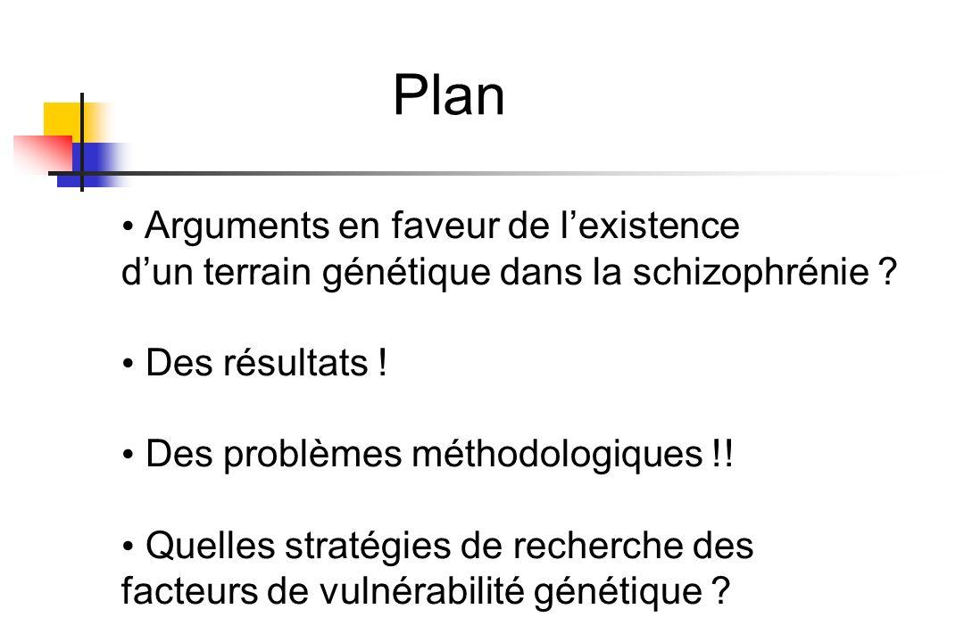Plan Arguments en faveur de l'existence