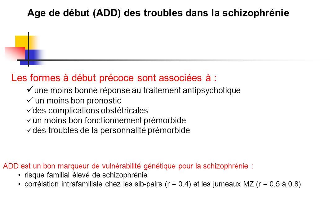 Age de début (ADD) des troubles dans la schizophrénie