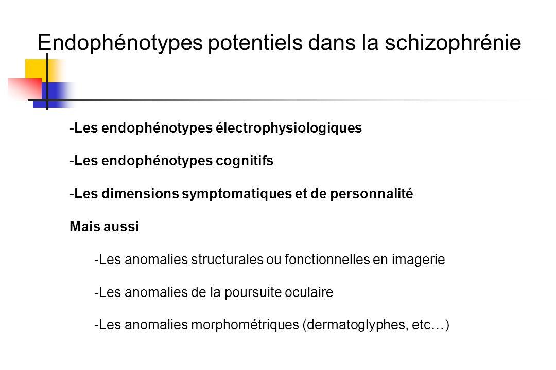 Endophénotypes potentiels dans la schizophrénie