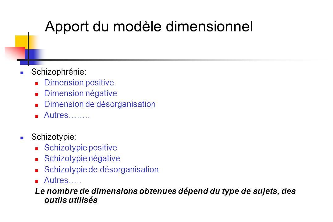 Apport du modèle dimensionnel