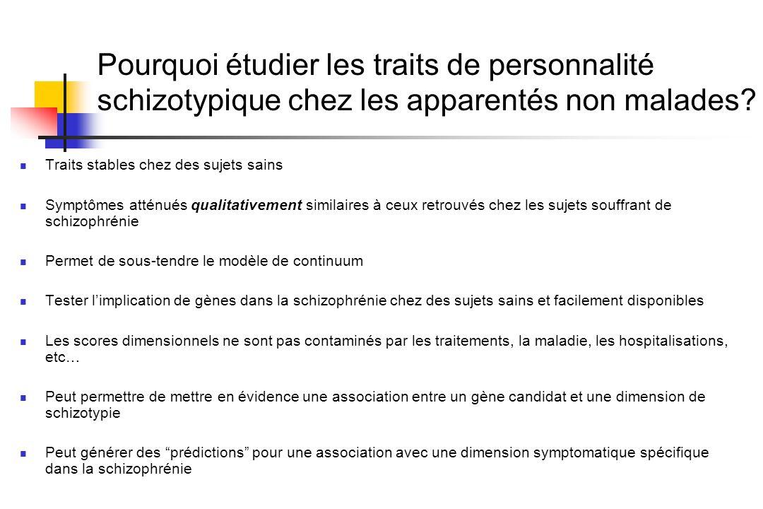 Pourquoi étudier les traits de personnalité schizotypique chez les apparentés non malades