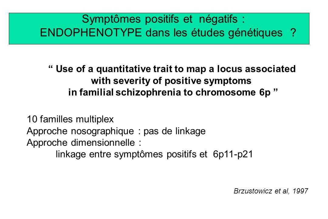 Symptômes positifs et négatifs :