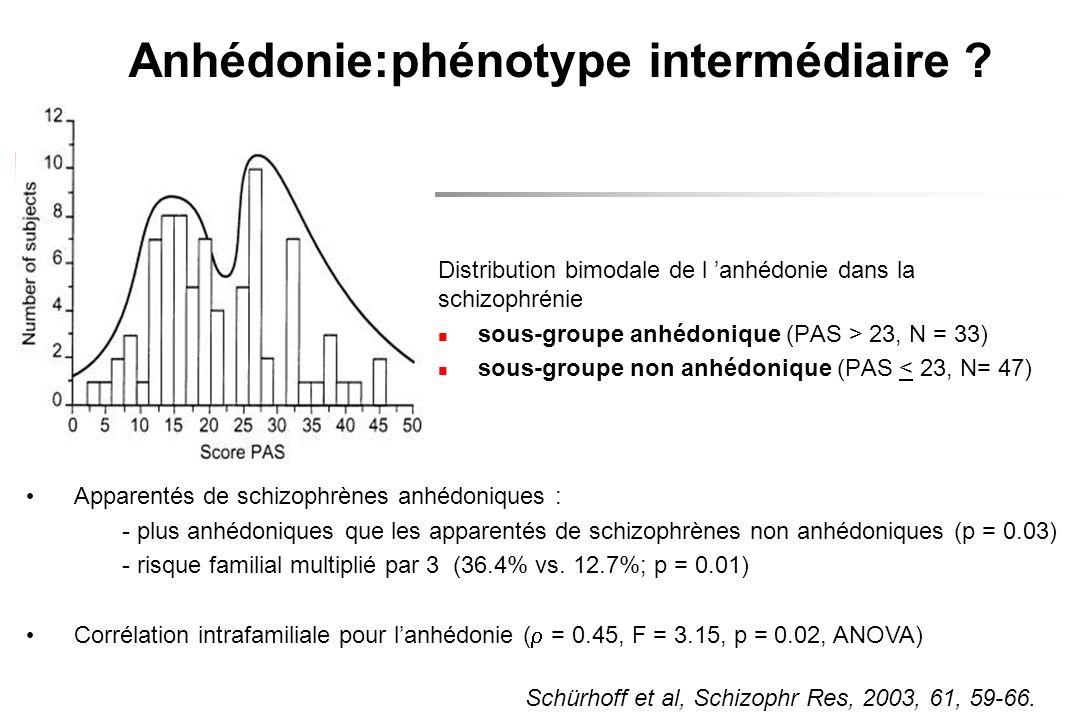 Anhédonie:phénotype intermédiaire
