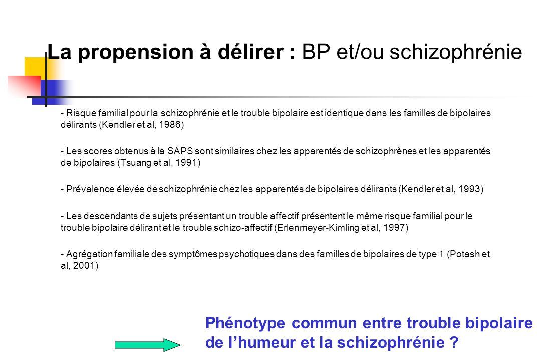La propension à délirer : BP et/ou schizophrénie