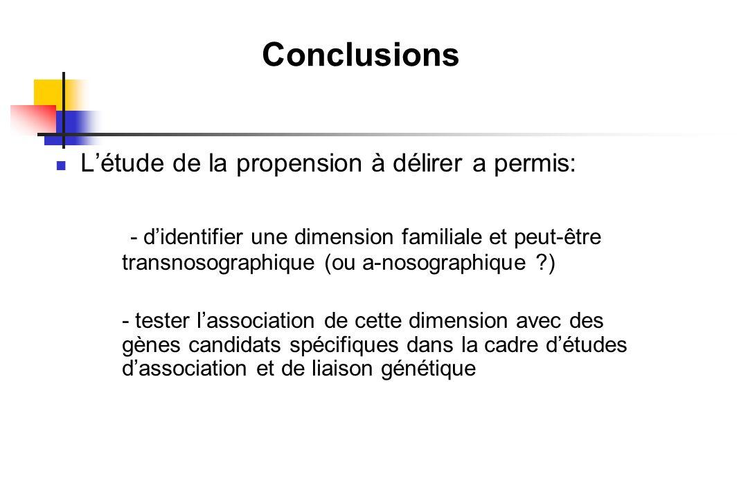 Conclusions L'étude de la propension à délirer a permis: