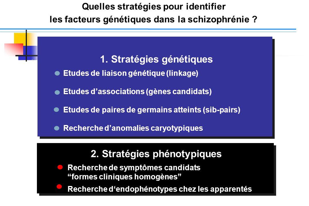 1. Stratégies génétiques 2. Stratégies phénotypiques