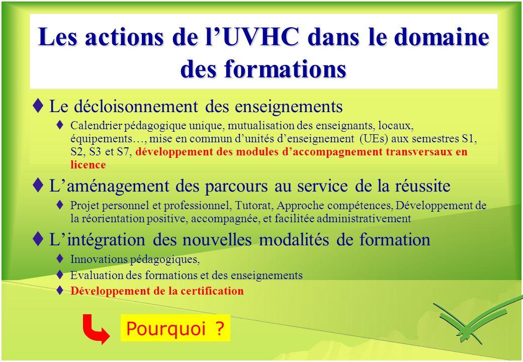 Les actions de l'UVHC dans le domaine des formations