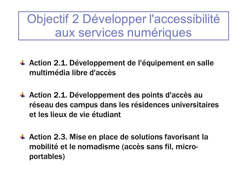 Objectif 2 Développer l accessibilité aux services numériques