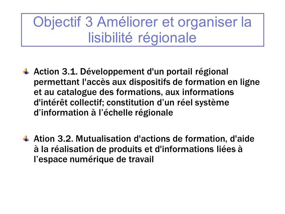 Objectif 3 Améliorer et organiser la lisibilité régionale