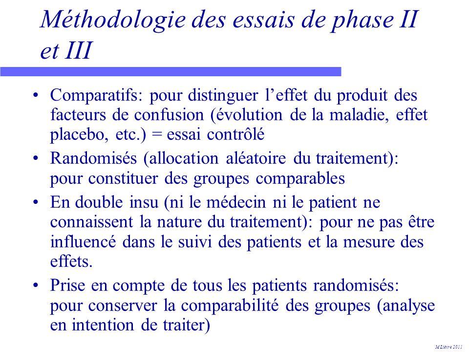 Méthodologie des essais de phase II et III