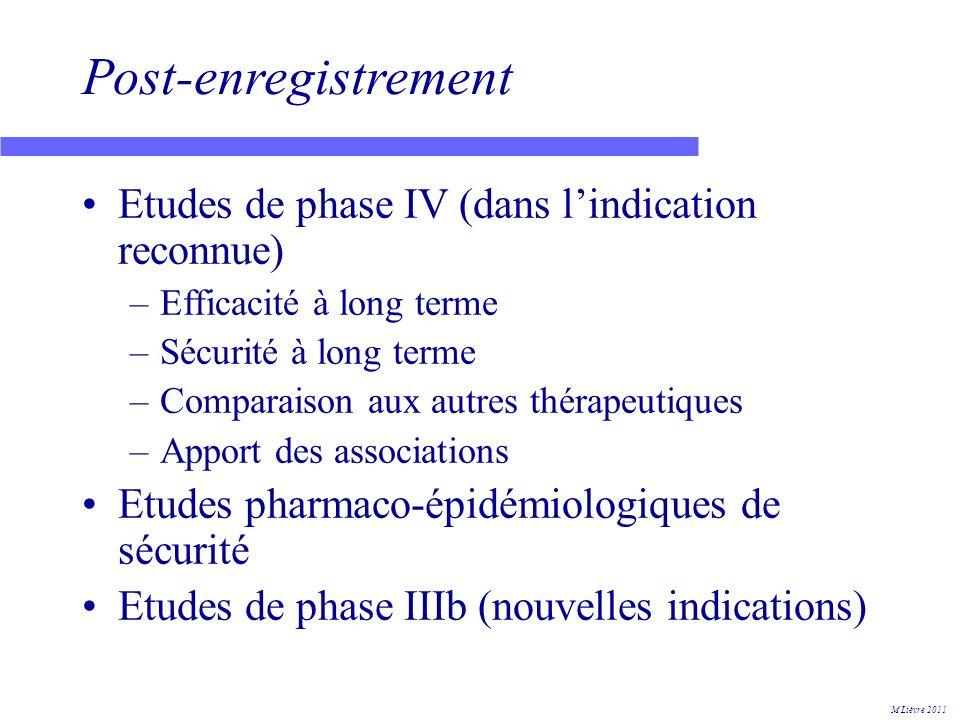 Post-enregistrement Etudes de phase IV (dans l'indication reconnue)