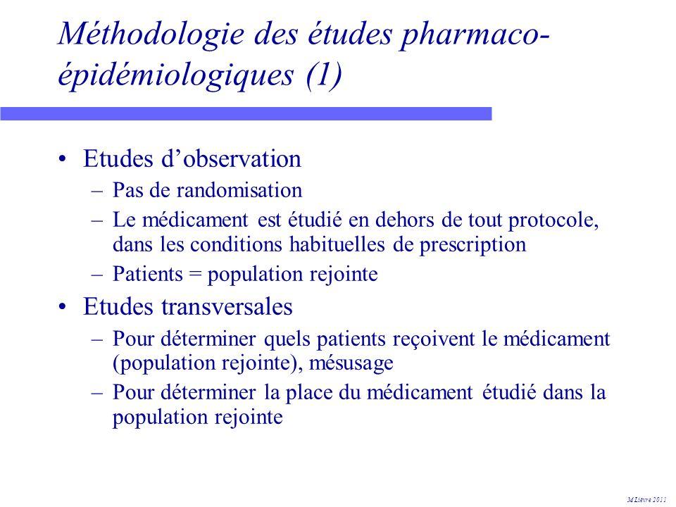 Méthodologie des études pharmaco-épidémiologiques (1)