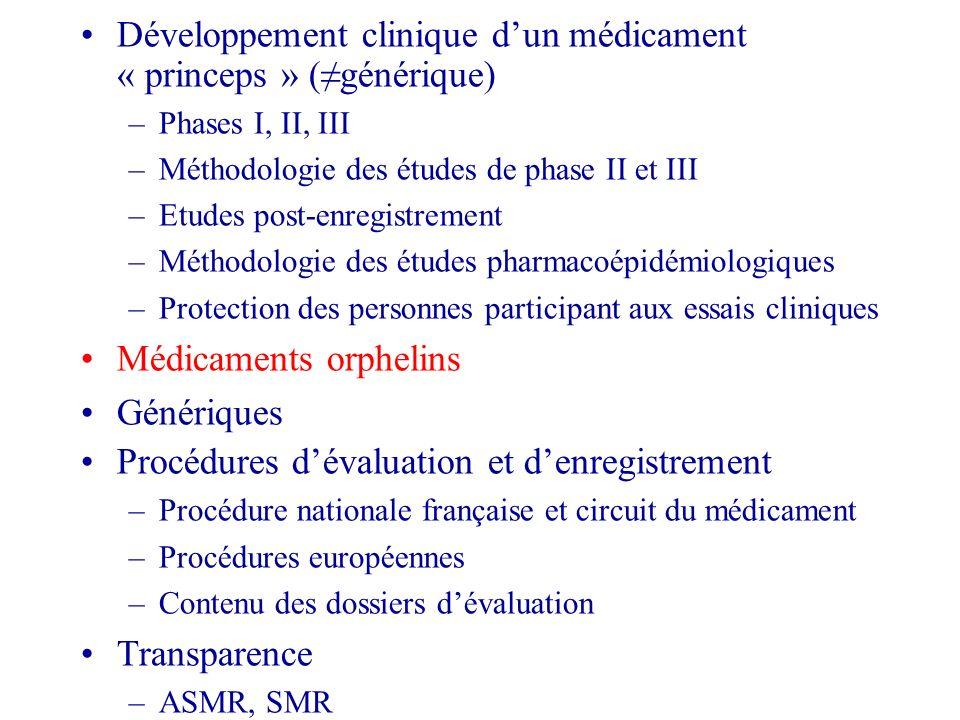 Développement clinique d'un médicament « princeps » (≠générique)