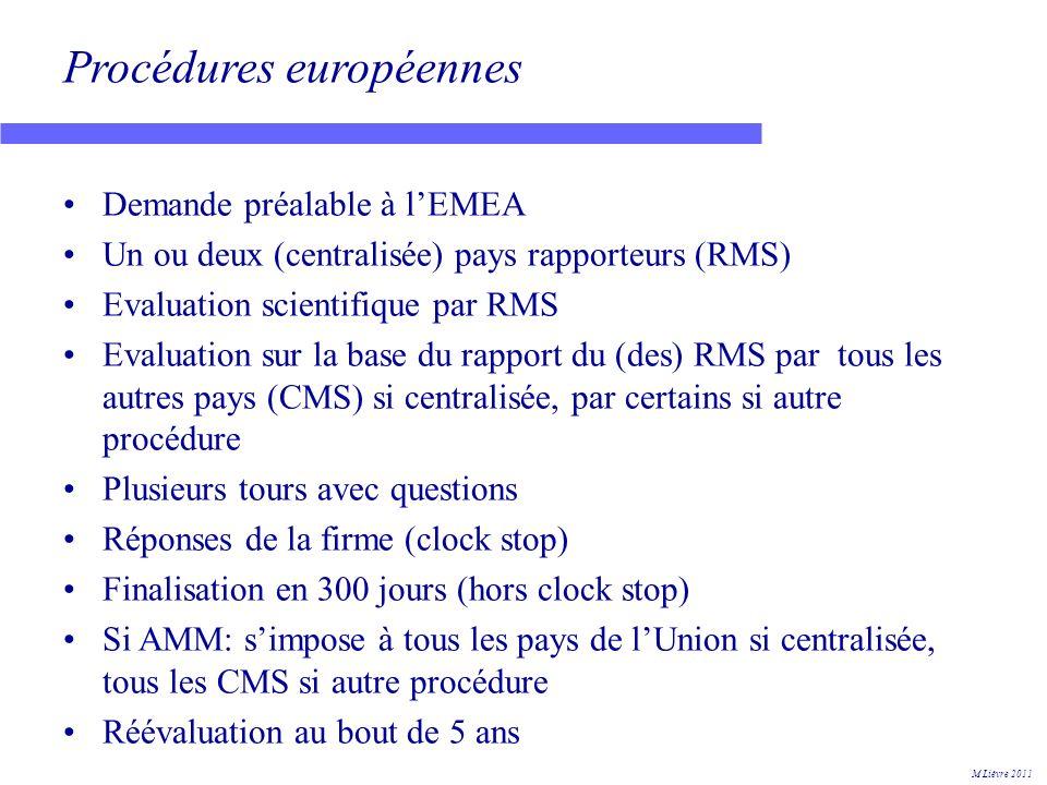 Procédures européennes