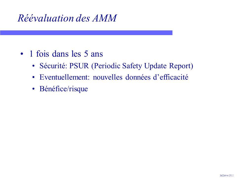 Réévaluation des AMM 1 fois dans les 5 ans