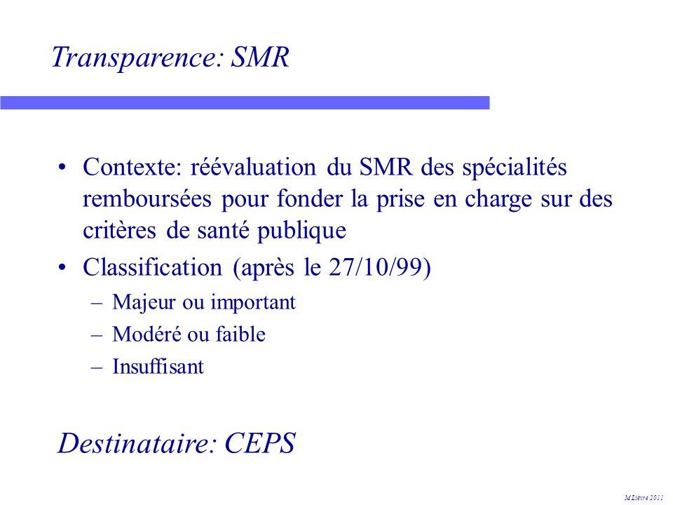 Transparence: SMR Destinataire: CEPS