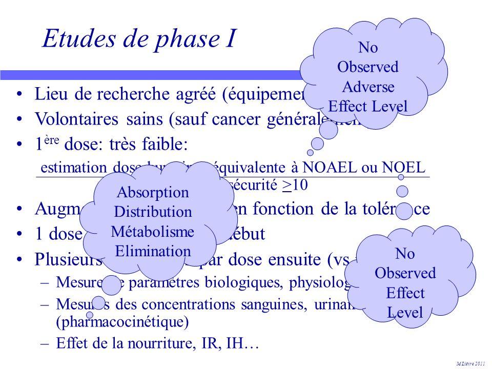 Etudes de phase I Lieu de recherche agréé (équipement, personnel)