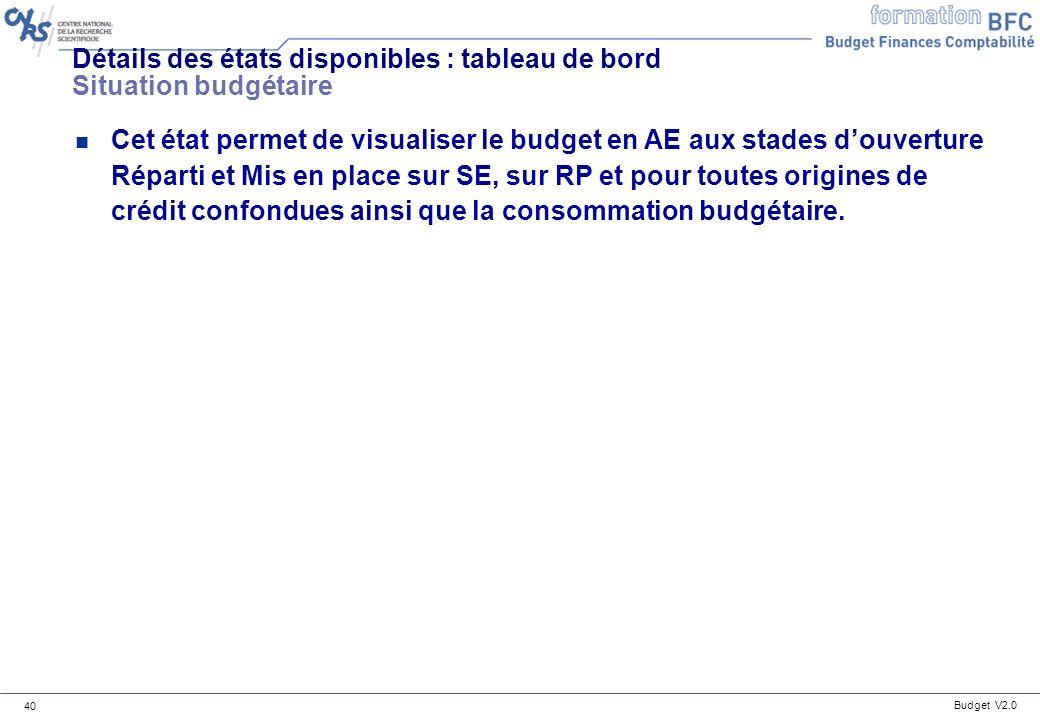 Détails des états disponibles : tableau de bord Situation budgétaire