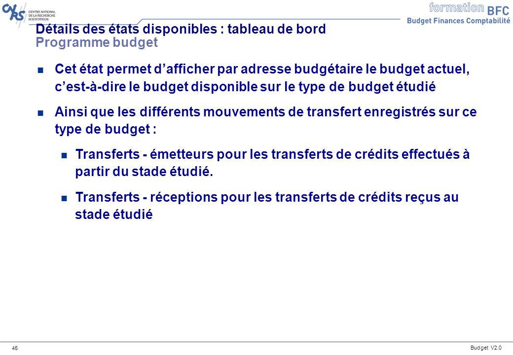 Détails des états disponibles : tableau de bord Programme budget