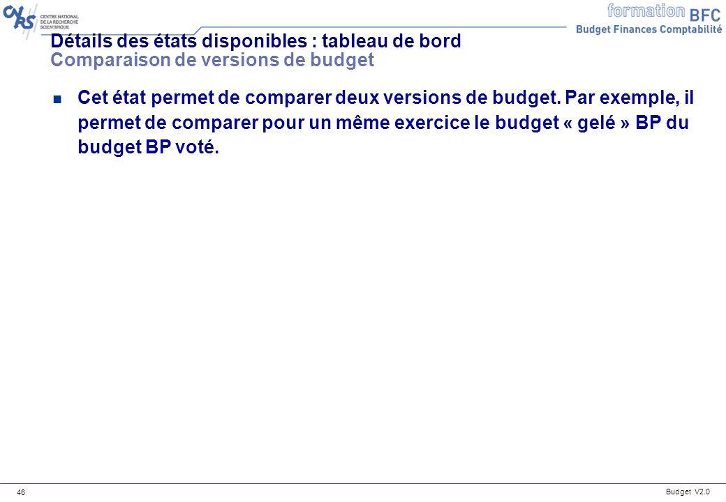 Détails des états disponibles : tableau de bord Comparaison de versions de budget