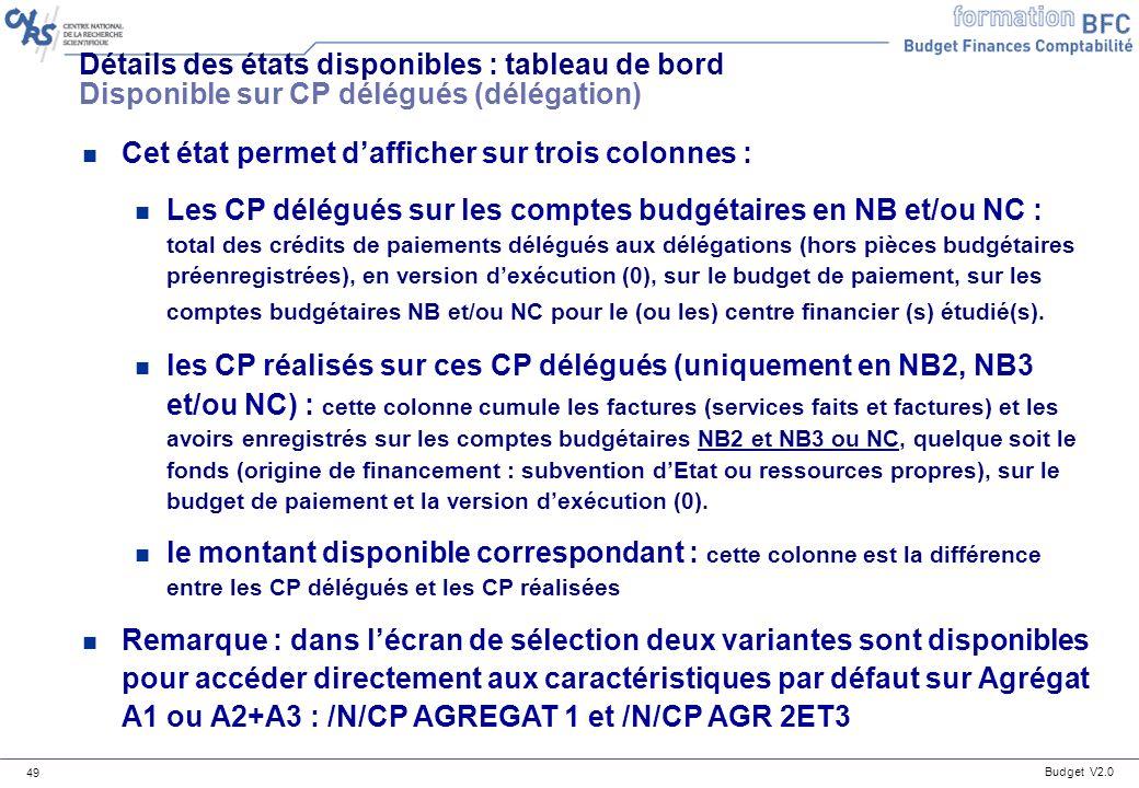 Détails des états disponibles : tableau de bord Disponible sur CP délégués (délégation)