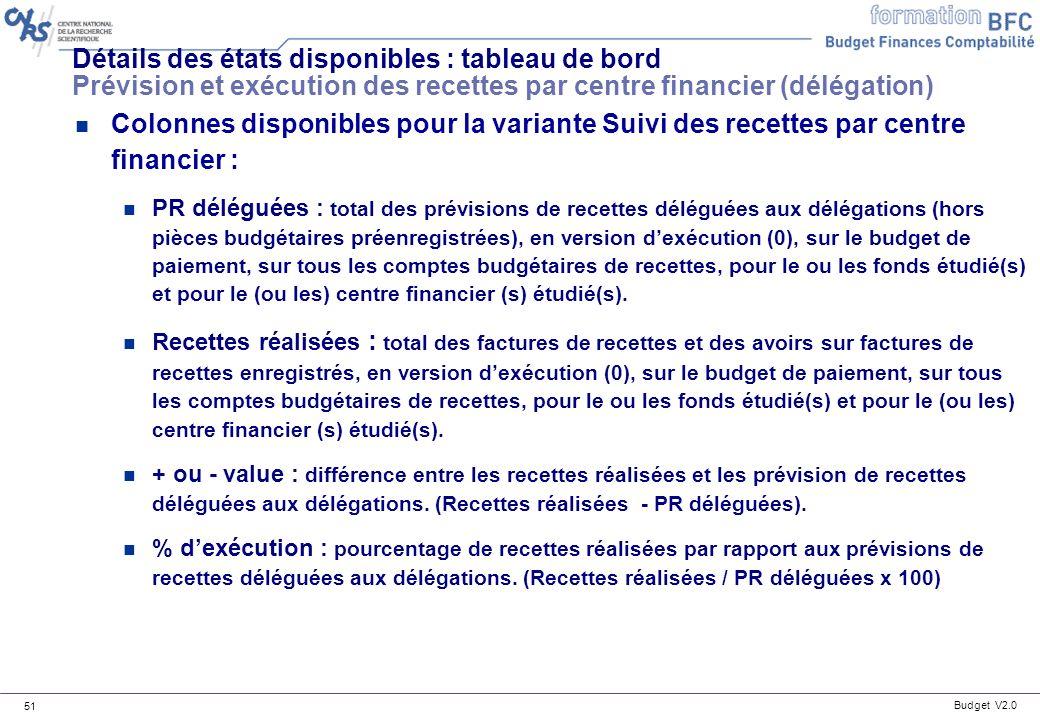 Détails des états disponibles : tableau de bord Prévision et exécution des recettes par centre financier (délégation)