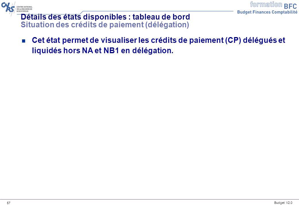 Détails des états disponibles : tableau de bord Situation des crédits de paiement (délégation)