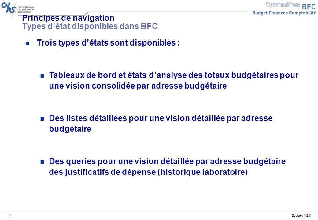 Principes de navigation Types d'état disponibles dans BFC