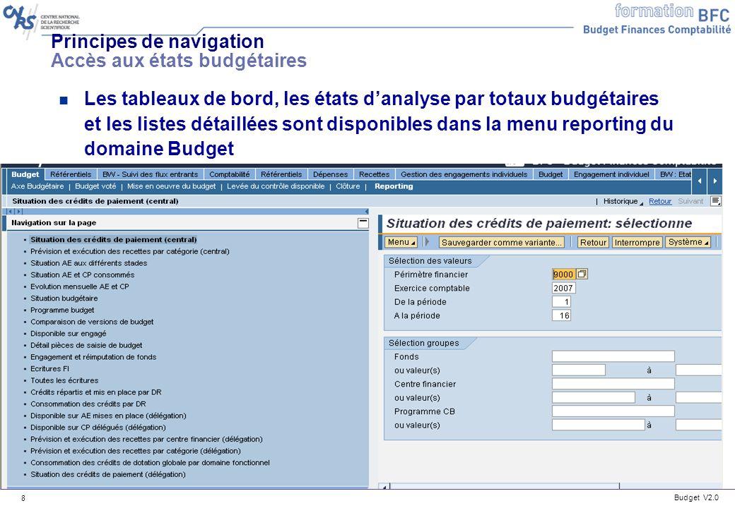Principes de navigation Accès aux états budgétaires