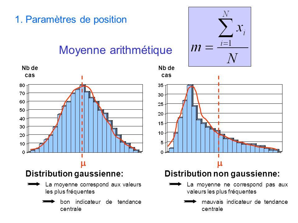 Moyenne arithmétique 1. Paramètres de position  