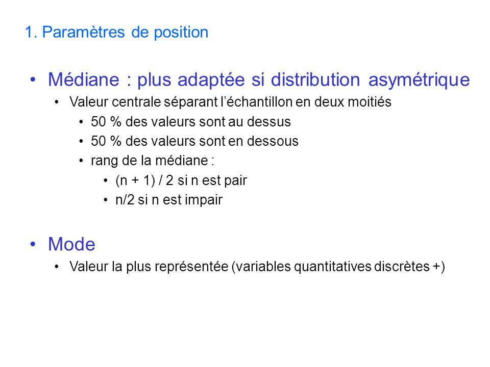 Médiane : plus adaptée si distribution asymétrique