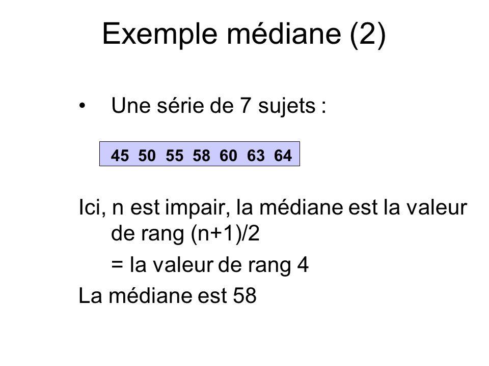 Exemple médiane (2) Une série de 7 sujets :