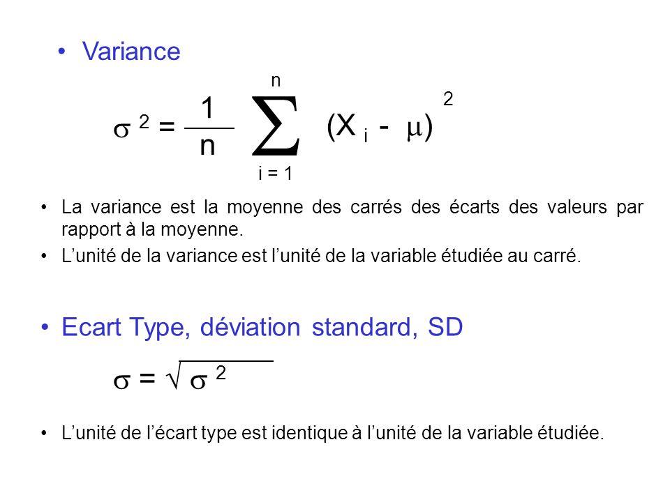  1  2 = (X i - ) n  =   2 Variance