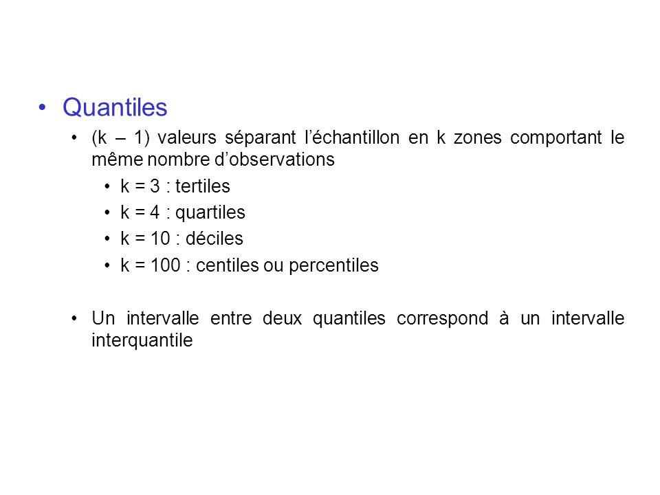 Quantiles(k – 1) valeurs séparant l'échantillon en k zones comportant le même nombre d'observations.