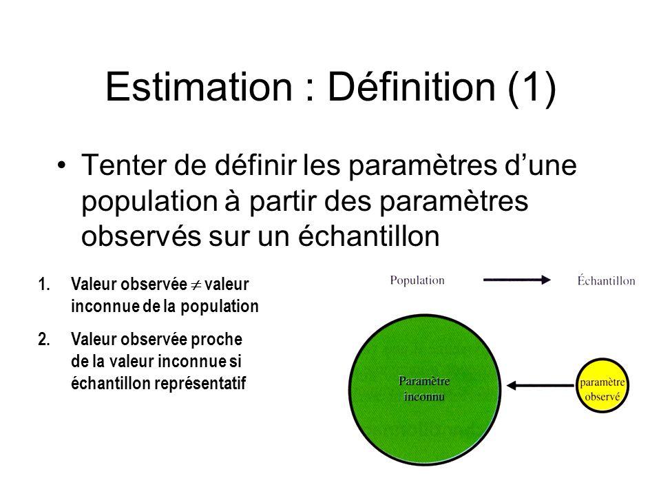 Estimation : Définition (1)