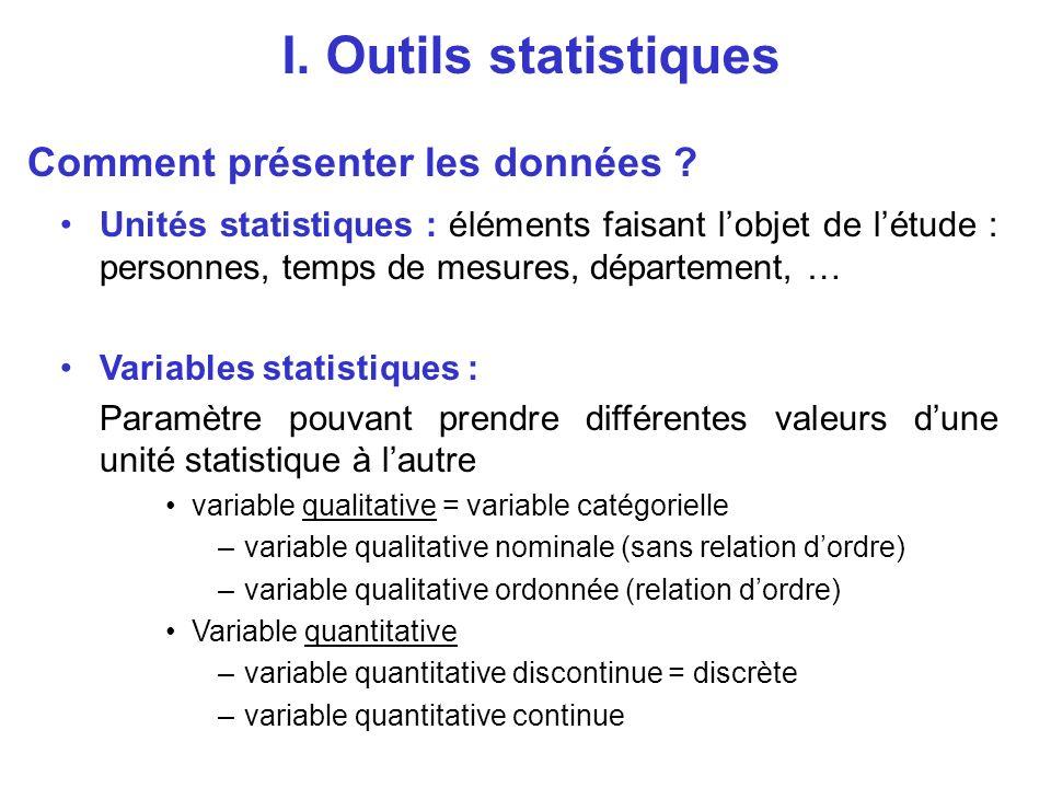 I. Outils statistiques Comment présenter les données