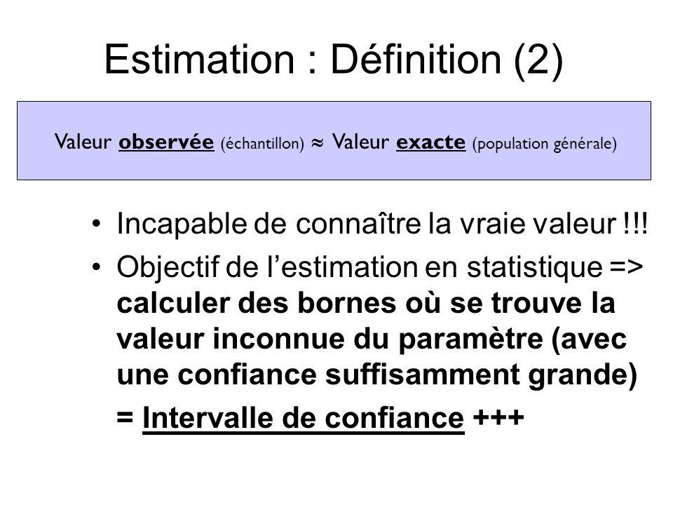 Estimation : Définition (2)