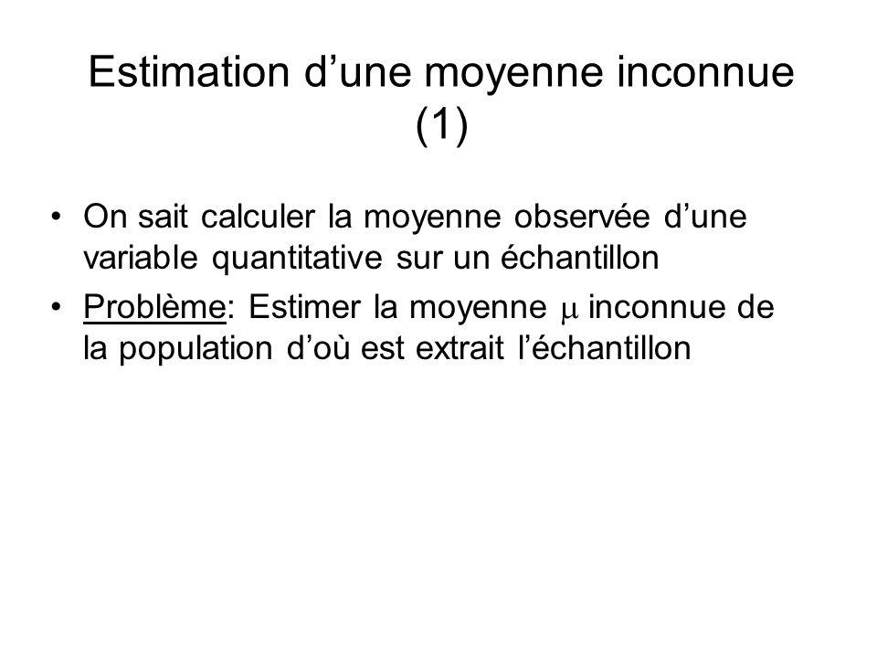 Estimation d'une moyenne inconnue (1)