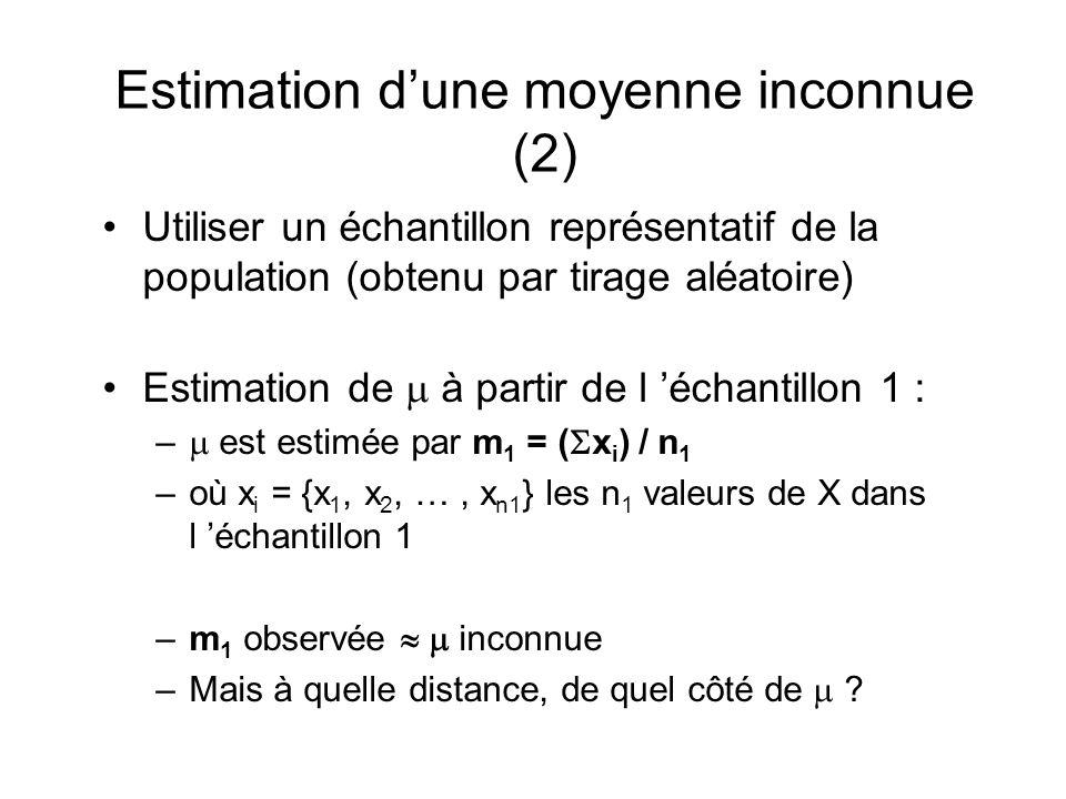 Estimation d'une moyenne inconnue (2)