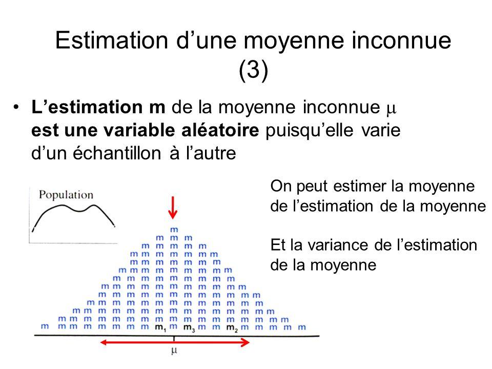 Estimation d'une moyenne inconnue (3)
