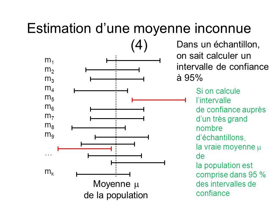 Estimation d'une moyenne inconnue (4)