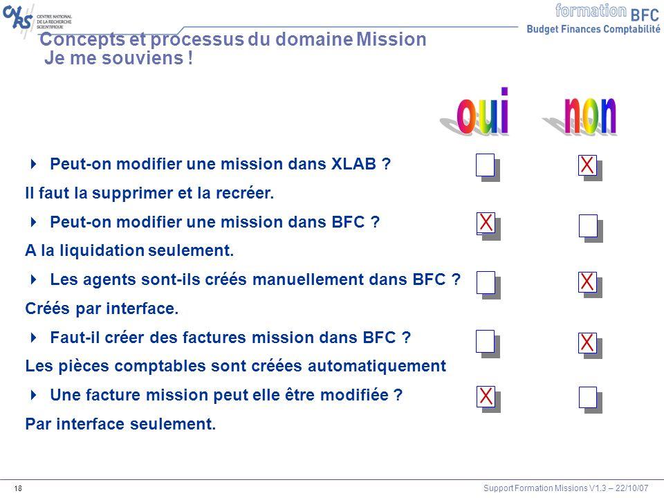 Concepts et processus du domaine Mission Je me souviens !