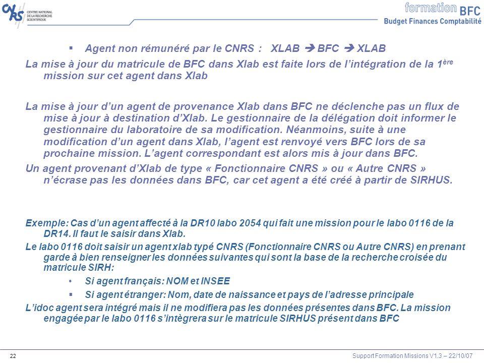 Agent non rémunéré par le CNRS : XLAB  BFC  XLAB