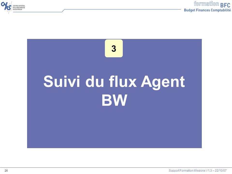 Suivi du flux Agent BW 3