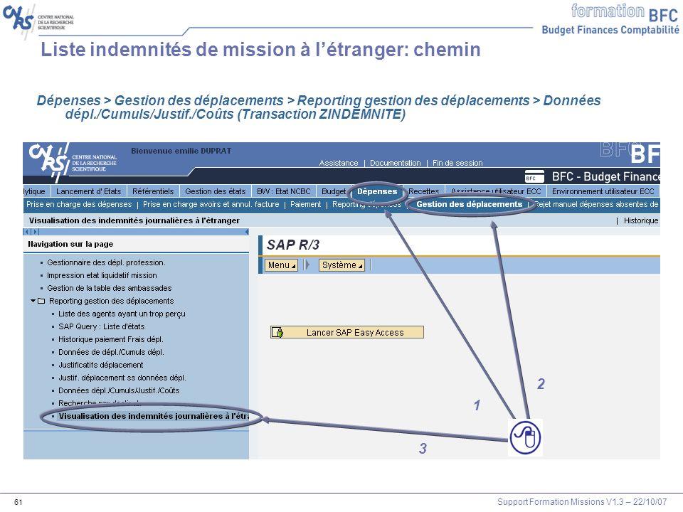 Liste indemnités de mission à l'étranger: chemin
